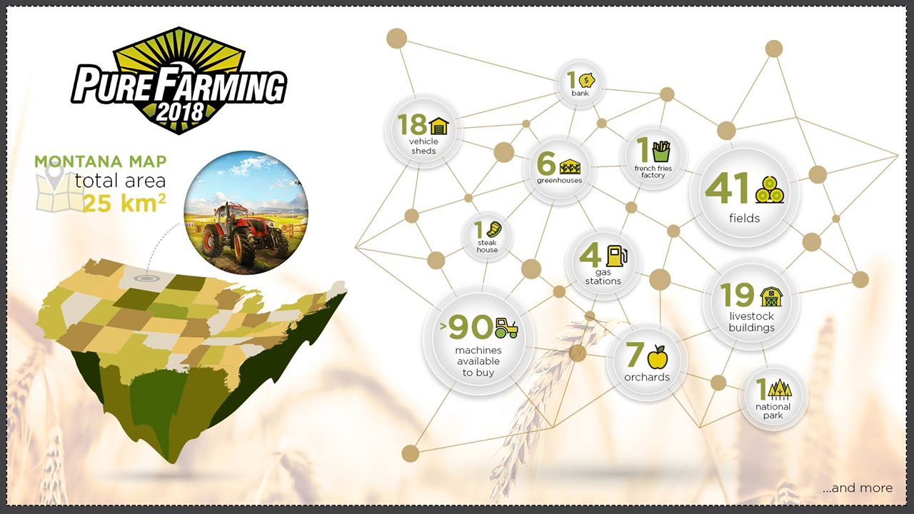 Take a Closer Look at the Montana Map in Pure Farming 2018